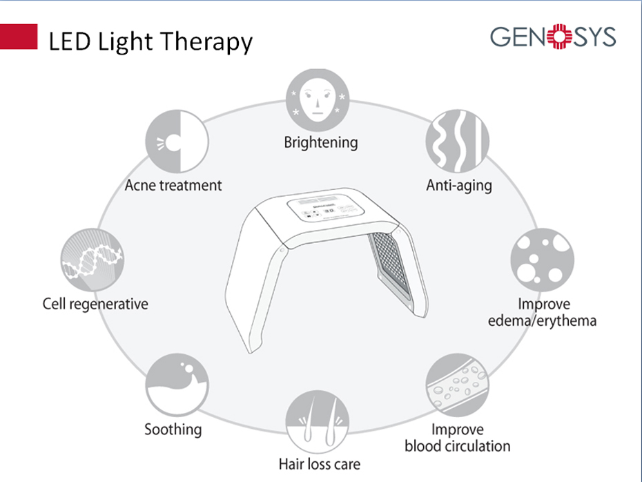 omega light low level led therapy